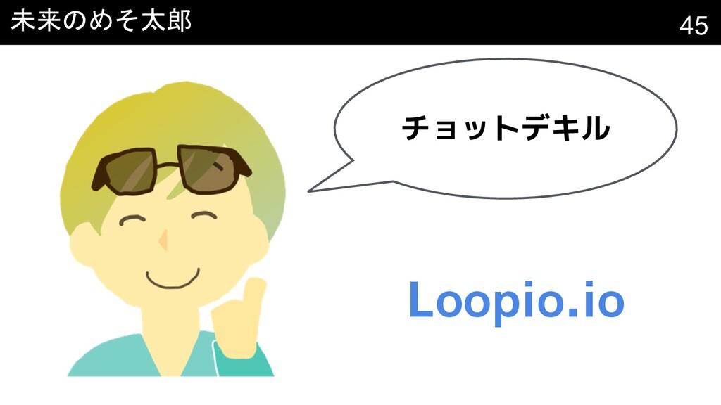 未来のめそ太郎 チョットデキル 45 Loopio.io