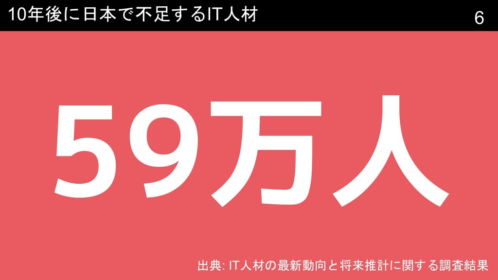 10年後に日本で不足するIT人材 59万人 出典: IT人材の最新動向と将来推計に関する調査結...