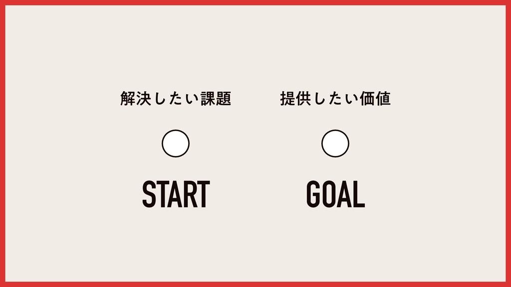 ղܾ͍ͨ͠՝ ఏڙ͍ͨ͠Ձ START GOAL