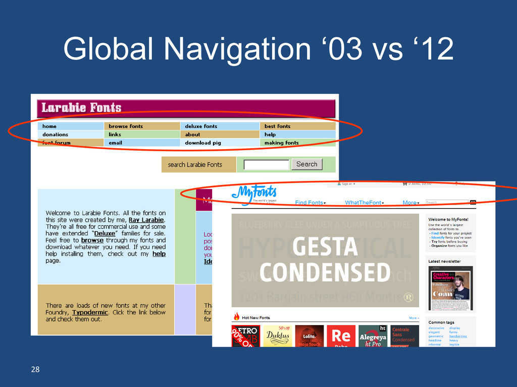 28 Global Navigation '03 vs '12
