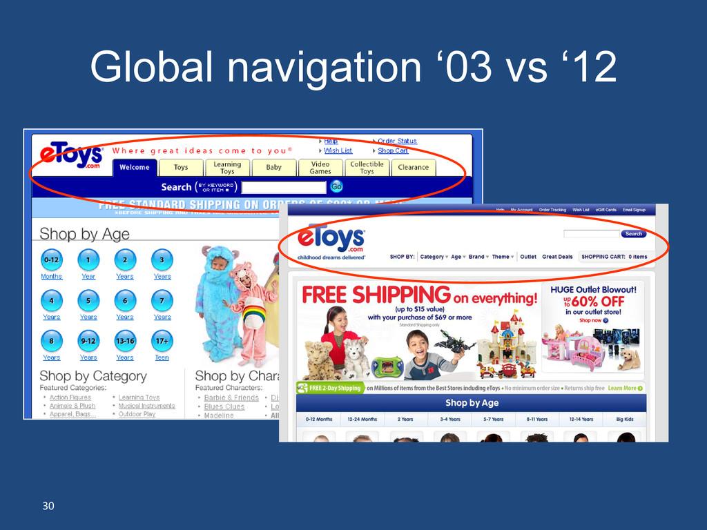 30 Global navigation '03 vs '12