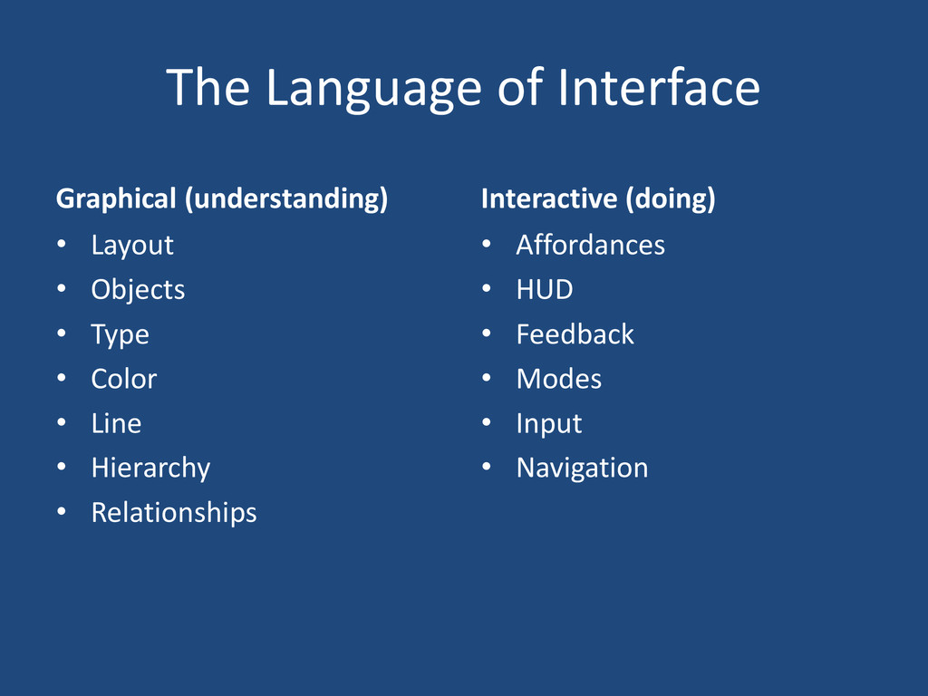The Language of Interface Graphical (understand...