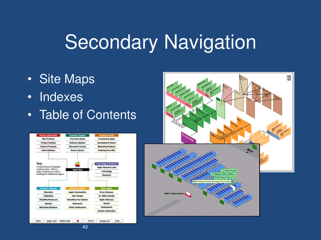 43 Secondary Navigation • Site Maps • Indexes •...