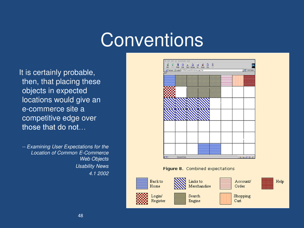 48 Conventions It is certainly probable, then, ...