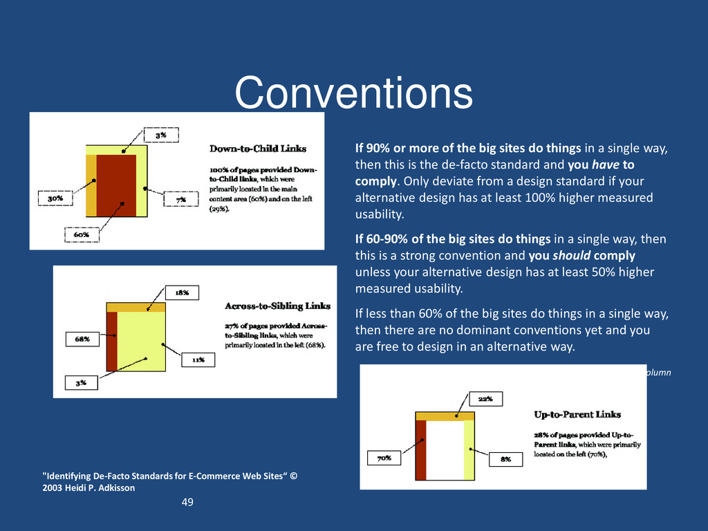 49 Conventions If 90% or more of the big sites ...
