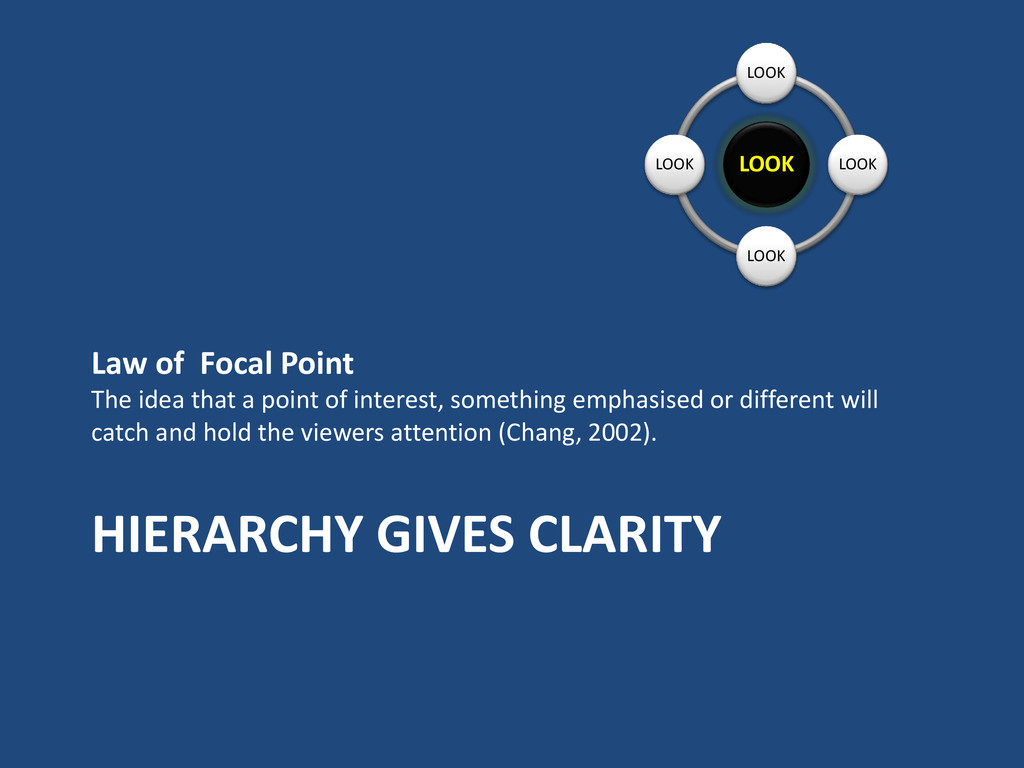 HIERARCHY GIVES CLARITY Law of Focal Point The ...