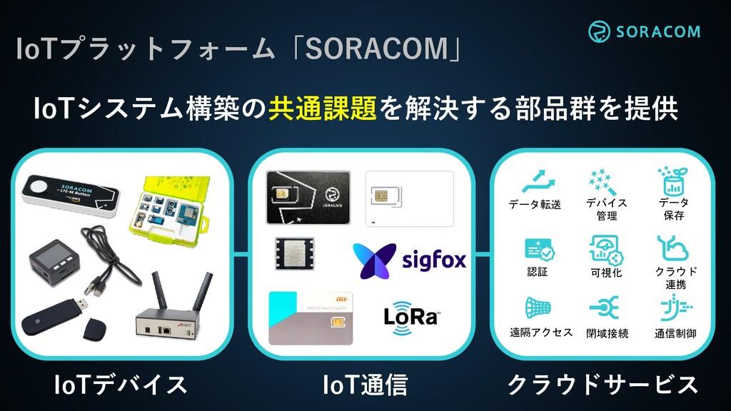 IoTプラットフォーム「SORACOM」 IoTデバイス IoT通信 クラウドサービス データ...