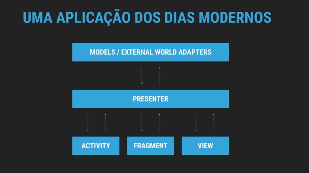UMA APLICAÇÃO DOS DIAS MODERNOS PRESENTER ACTIV...