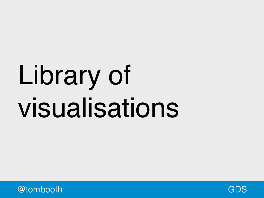 GDS @tombooth Library of visualisations