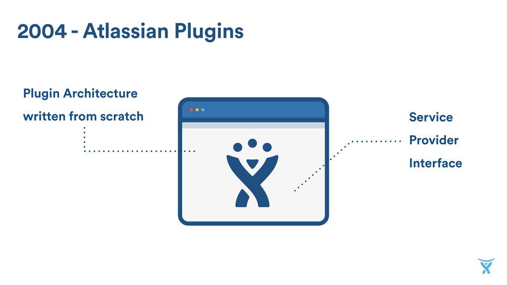 2004 - Atlassian Plugins Plugin Architecture wr...