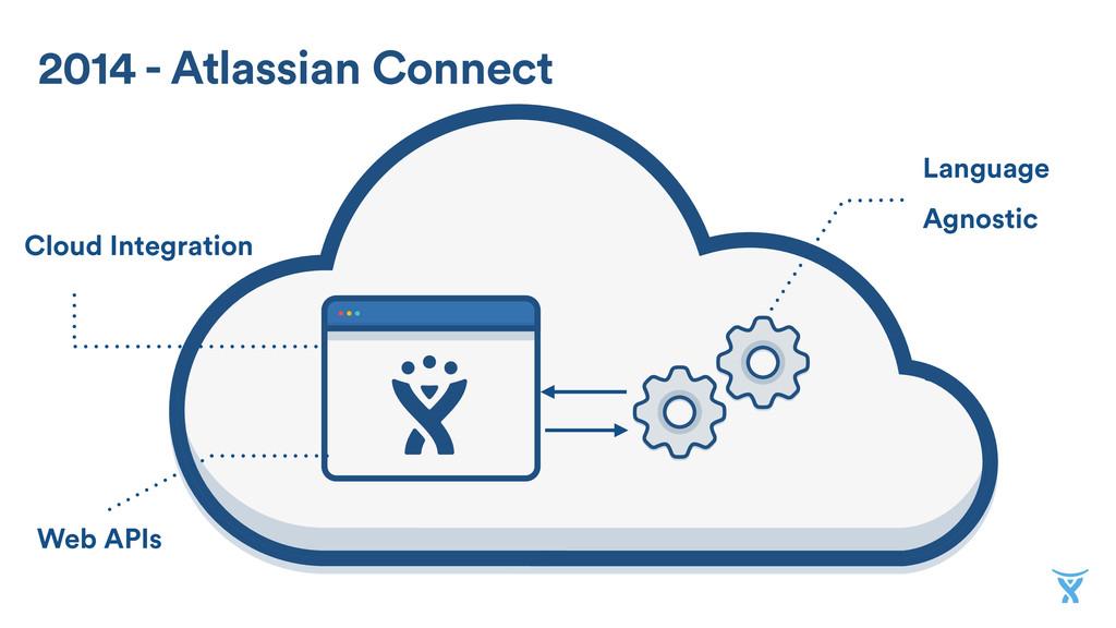 2014 - Atlassian Connect Language Agnostic Web ...