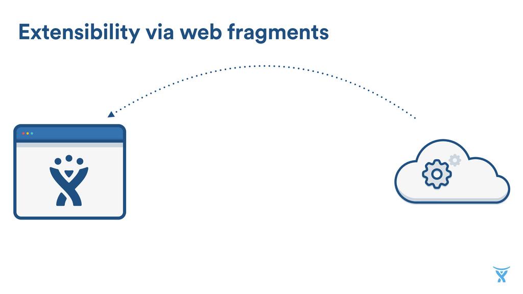 Extensibility via web fragments