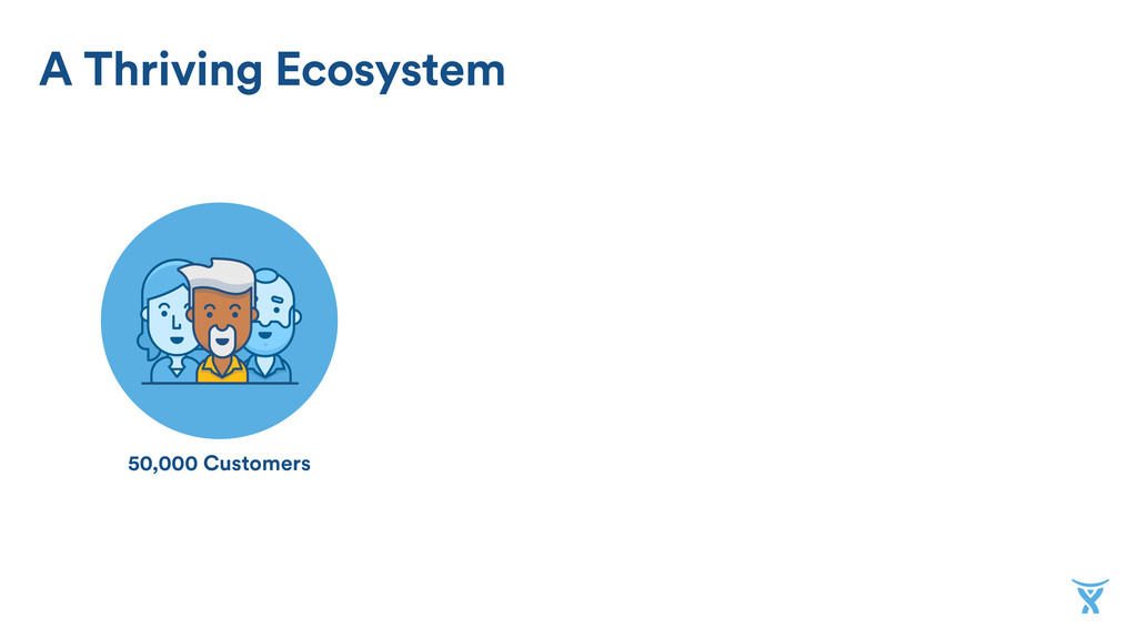 50,000 Customers A Thriving Ecosystem