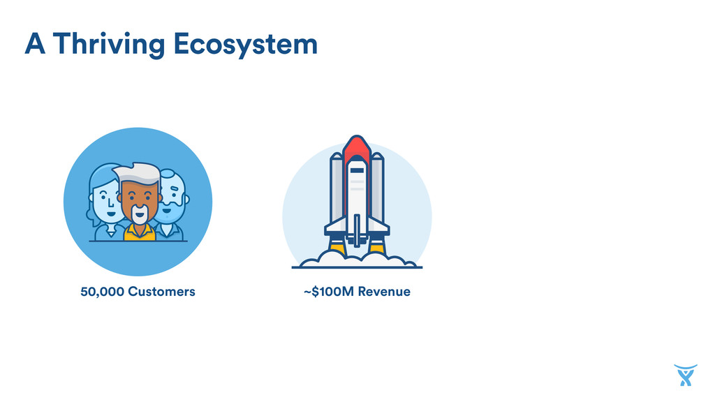 ~$100M Revenue 50,000 Customers A Thriving Ecos...