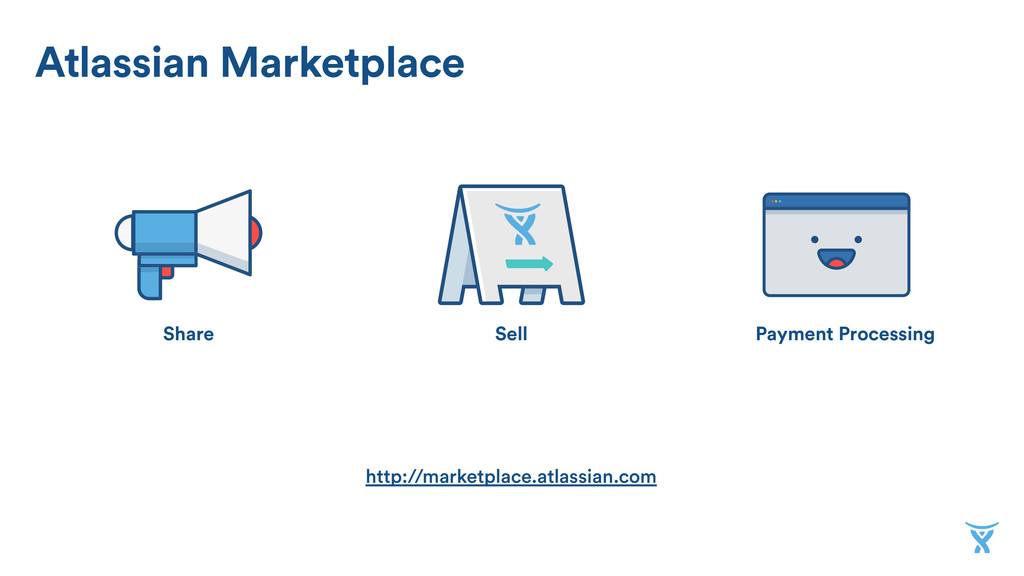 Payment Processing Sell Share Atlassian Marketp...
