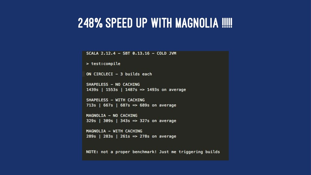 248% SPEED UP WITH MAGNOLIA !!!!!