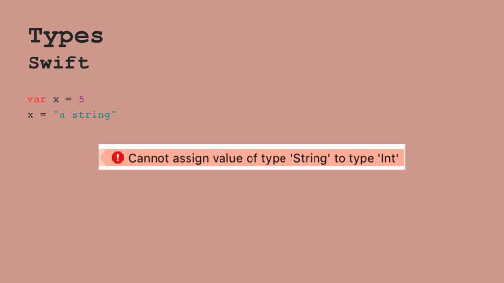 "Types Swift var x = 5 x = ""a string"""