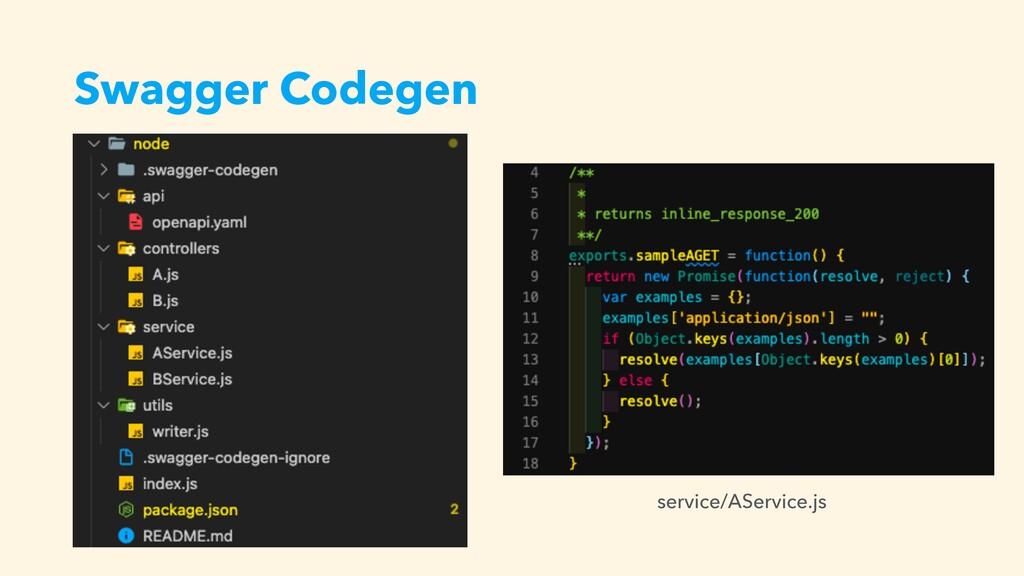 Swagger Codegen service/AService.js