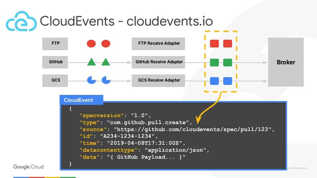 Confidential & Proprietary CloudEvents - cloudev...