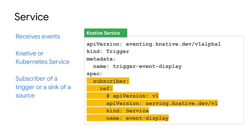 Service Receives events Knative or Kubernetes S...
