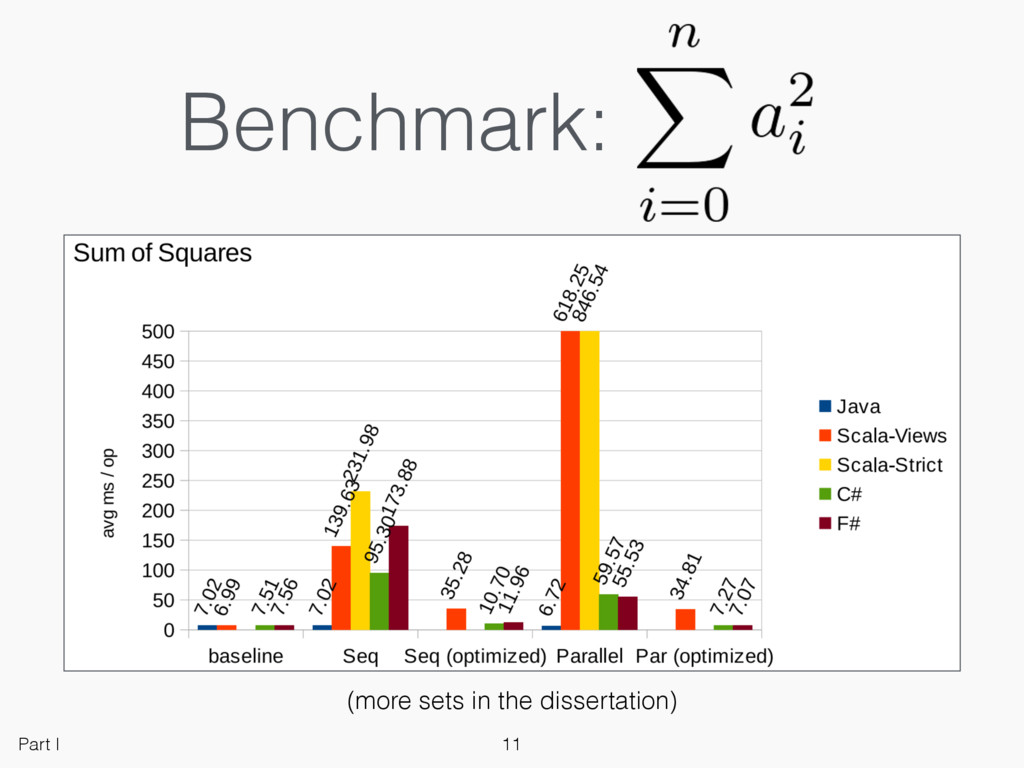 Benchmark: 11 (more sets in the dissertation) P...