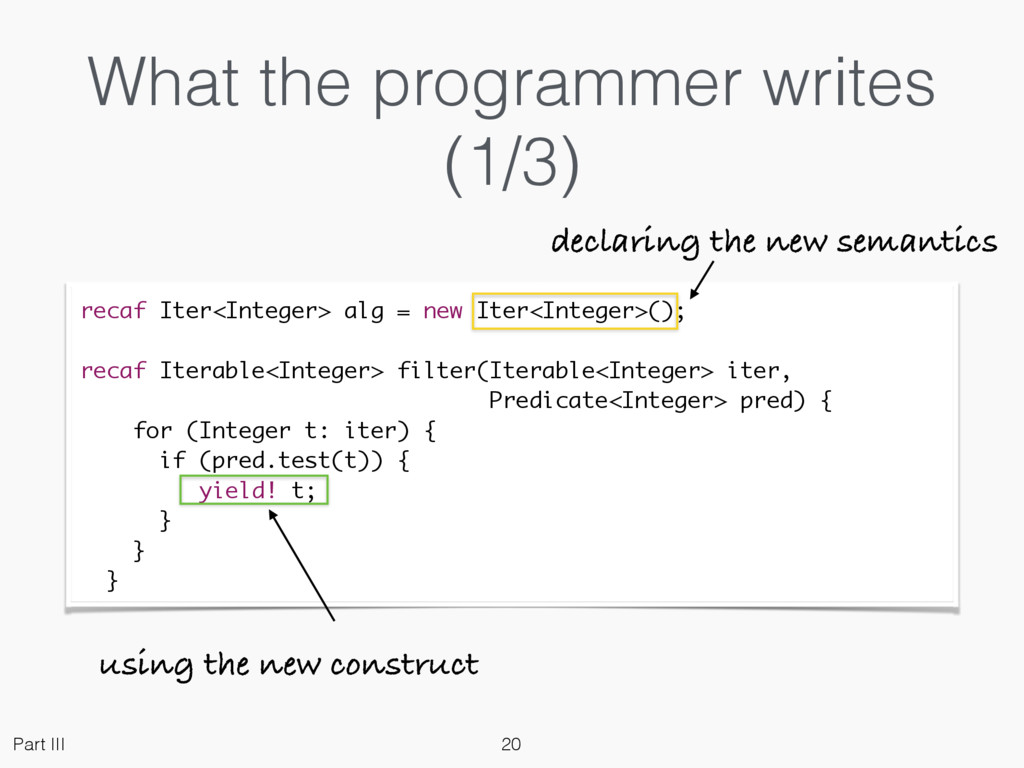 What the programmer writes (1/3) recaf Iter<Int...