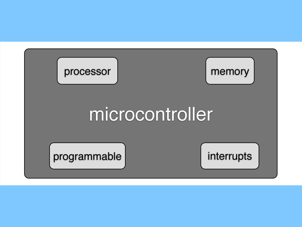 microcontroller processor memory programmable i...