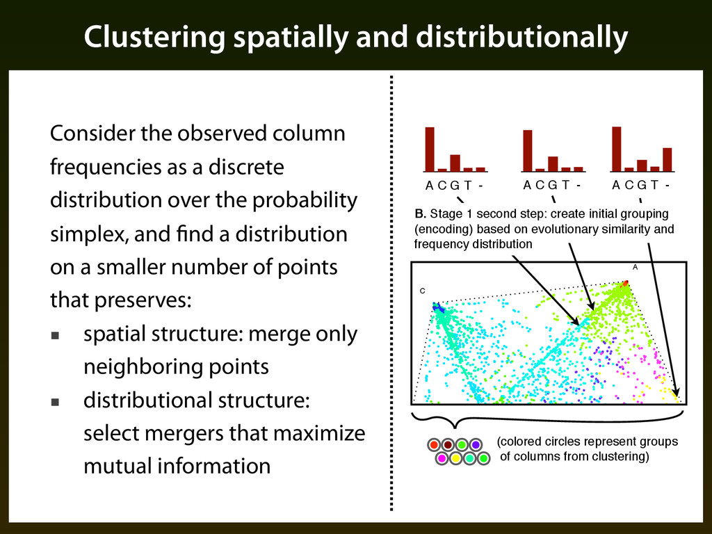Clustering spatially and distributionally Consi...