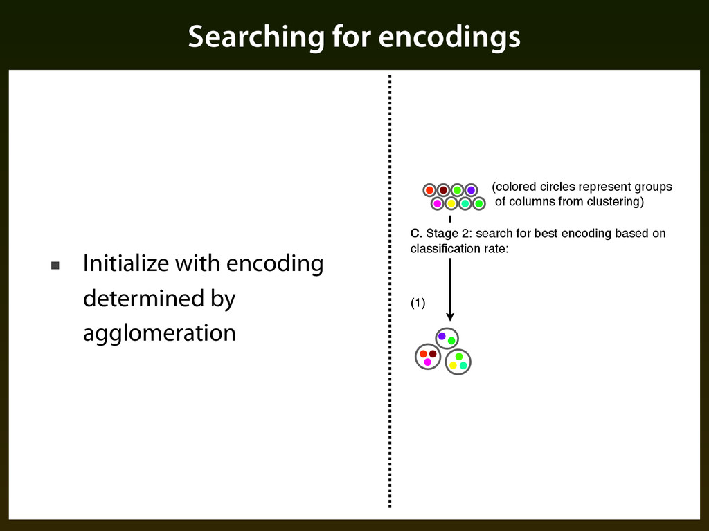 Searching for encodings ■ Initialize with encod...
