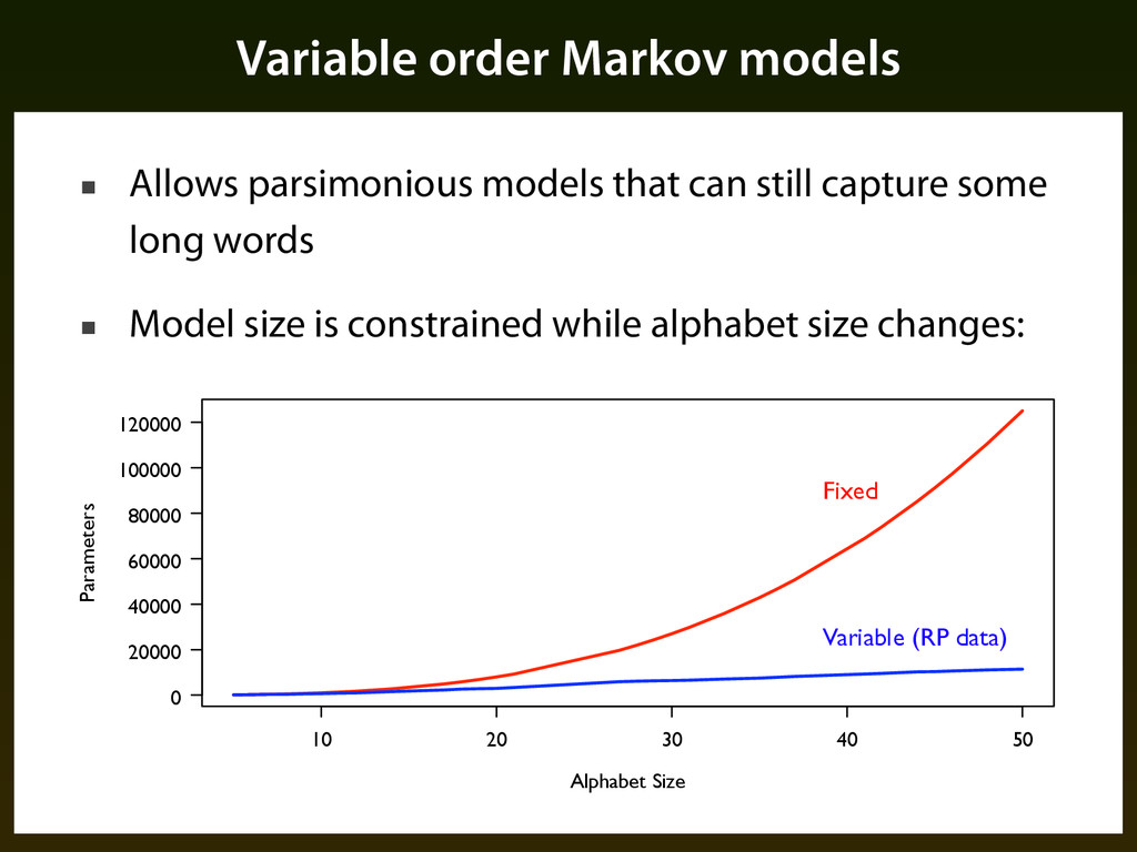 Variable order Markov models ■ Allows parsimoni...