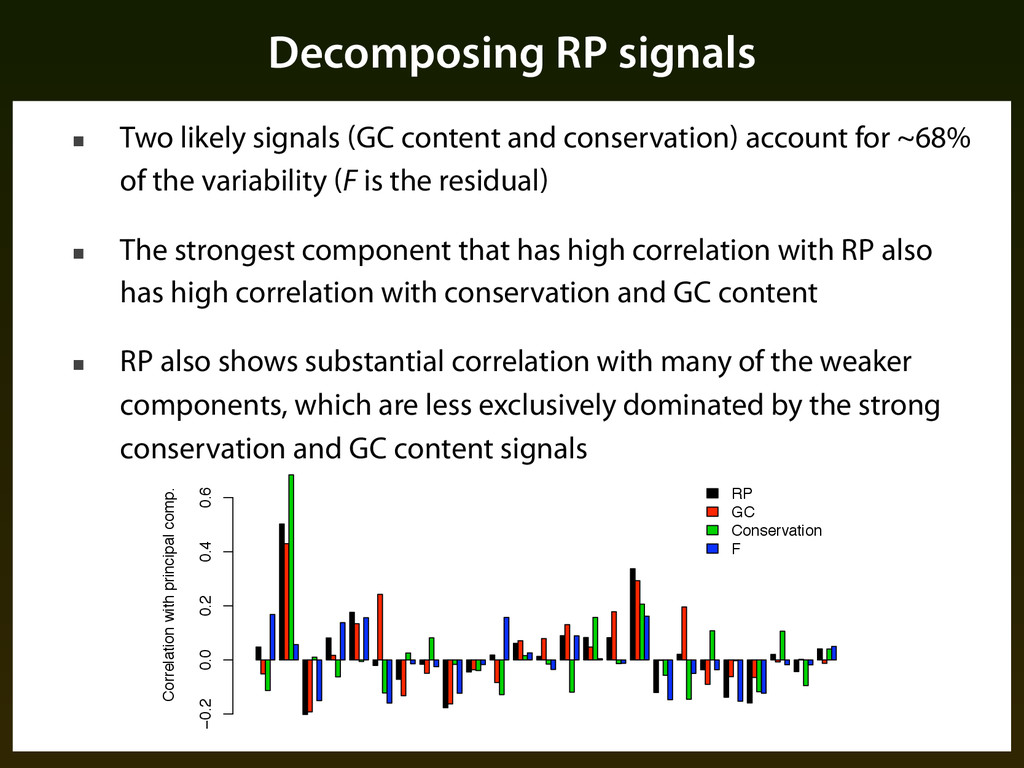 Decomposing RP signals ■ Two likely signals (GC...