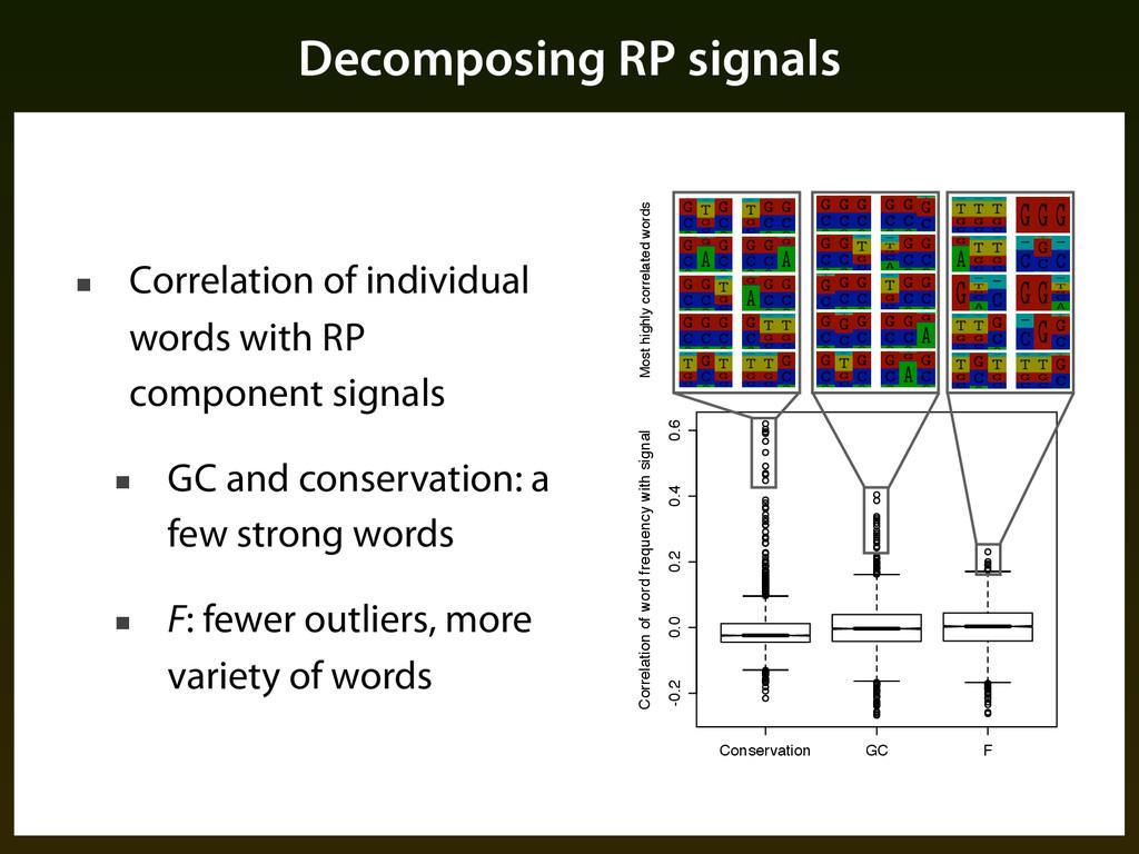 Decomposing RP signals ■ Correlation of individ...