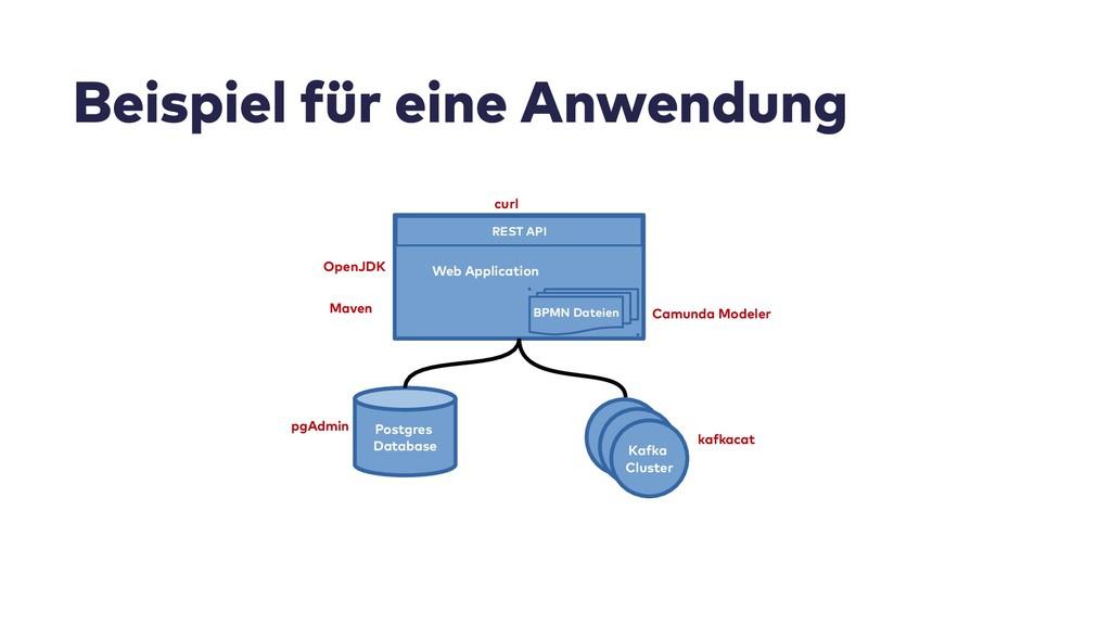 Beispiel für eine Anwendung Postgres Database B...