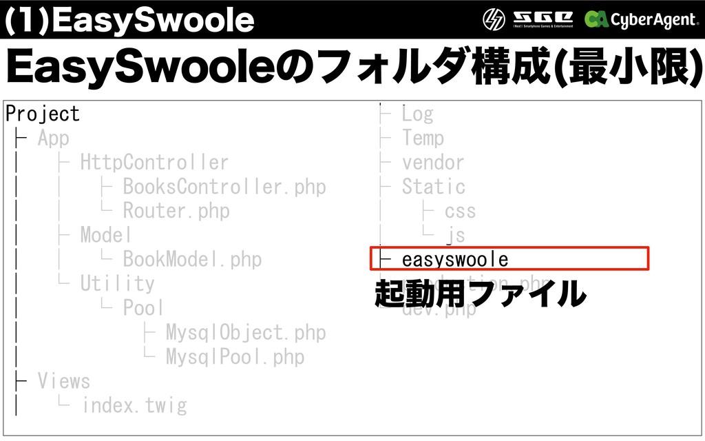 &BTZ4XPPMFͷϑΥϧμߏ ࠷খݶ  Project ├ App         │ ...