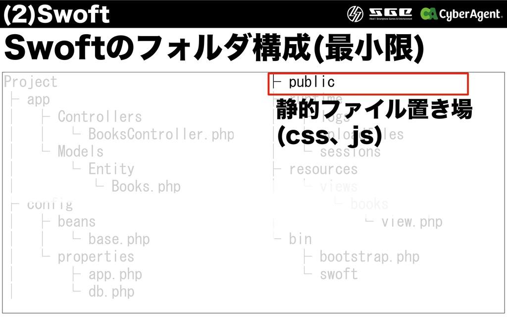 4XPGUͷϑΥϧμߏ ࠷খݶ  Project ├ app         │ ├ Con...