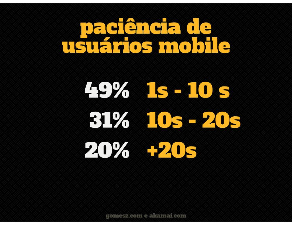49% 31% 20% 1s - 10 s 10s - 20s +20s paciência ...