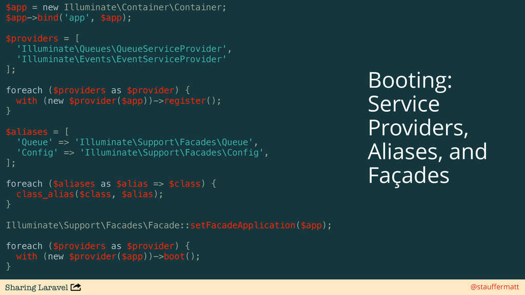 Sharing Laravel @stauffermatt $app = new Illumin...