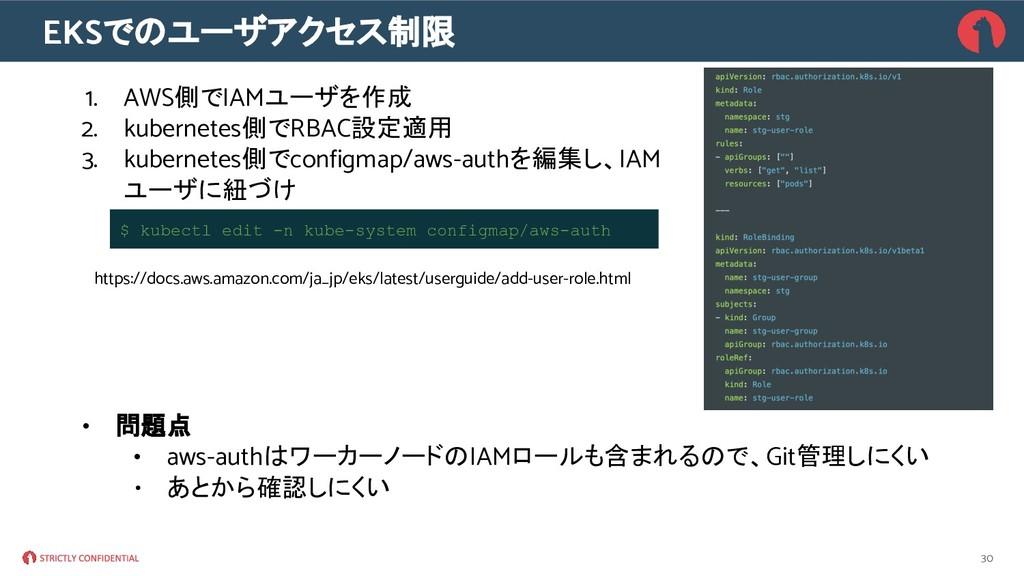 EKSでのユーザアクセス制限 1. AWS側でIAMユーザを作成 2. kubernetes側...