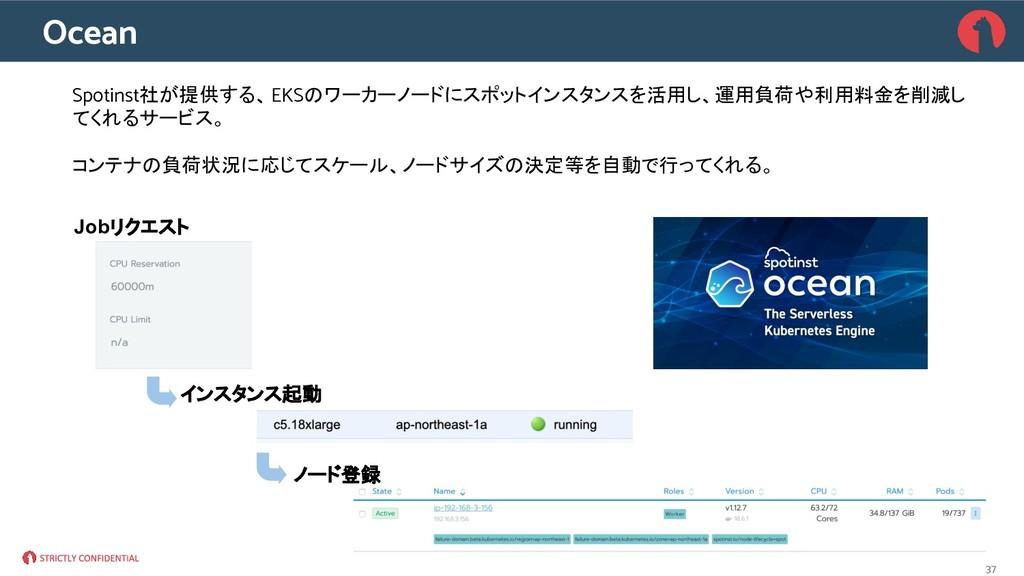 Ocean Spotinst社が提供する、EKSのワーカーノードにスポットインスタンスを活用し...