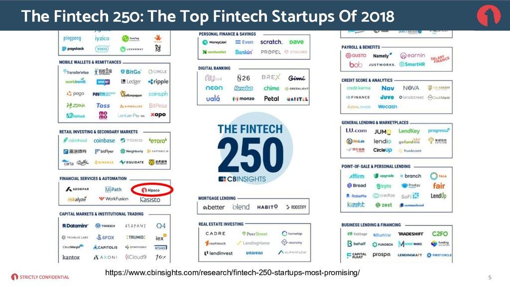 The Fintech 250: The Top Fintech Startups Of 20...