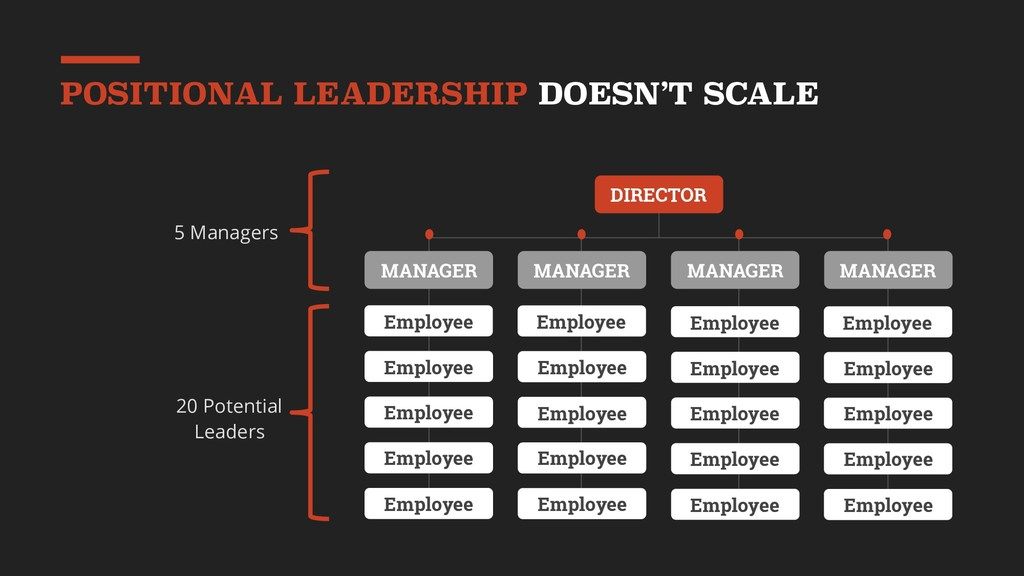 POSITIONAL LEADERSHIP DOESN'T SCALE DIRECTOR MA...