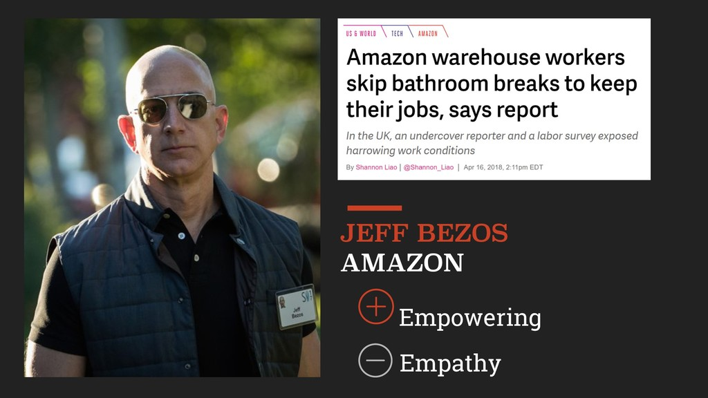 Empowering JEFF BEZOS AMAZON Empathy