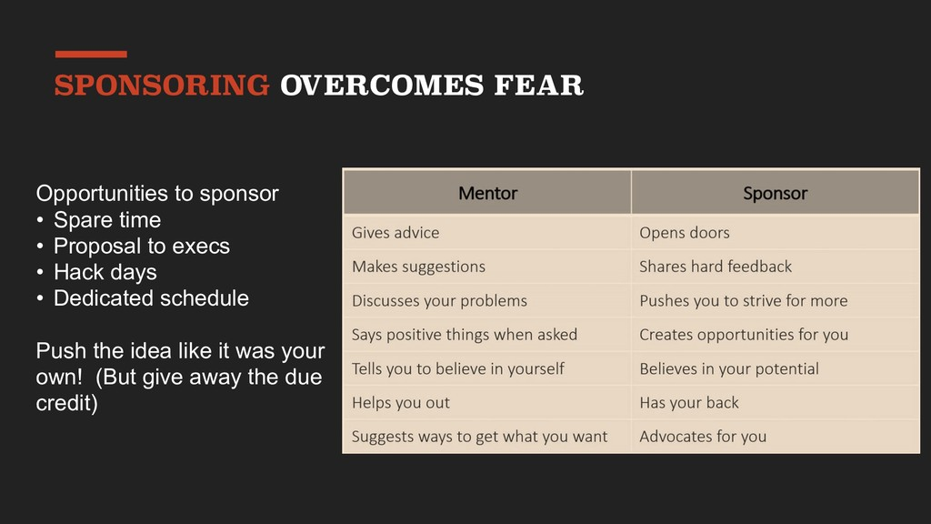 SPONSORING OVERCOMES FEAR Opportunities to spon...