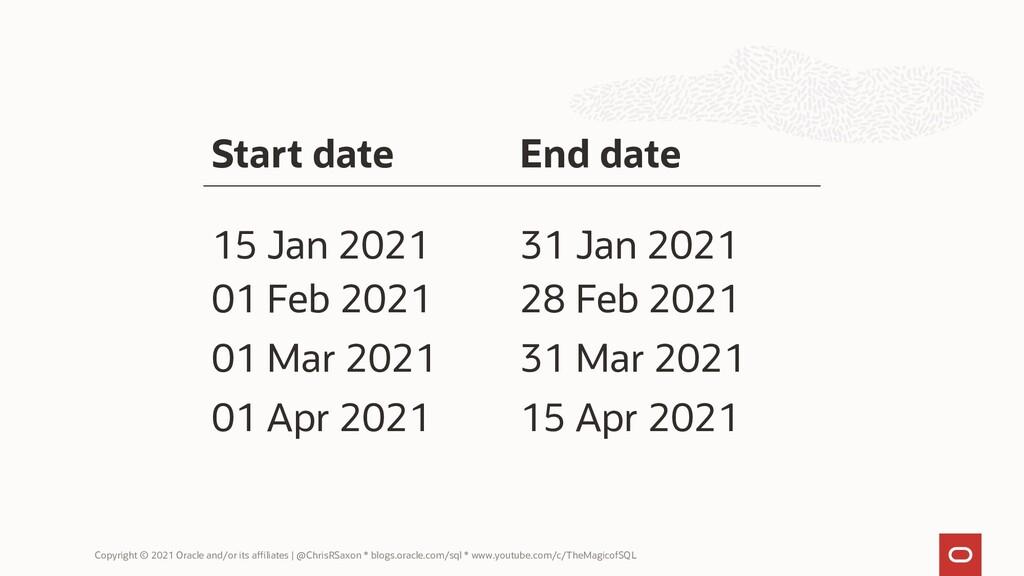 Start date End date 15 Jan 2021 31 Jan 2021 01 ...