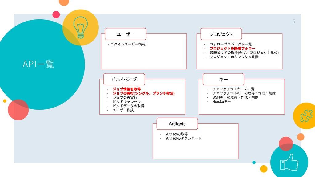 API一覧 5 ユーザー プロジェクト ビルド・ジョブ キー Artifacts - ログイン...