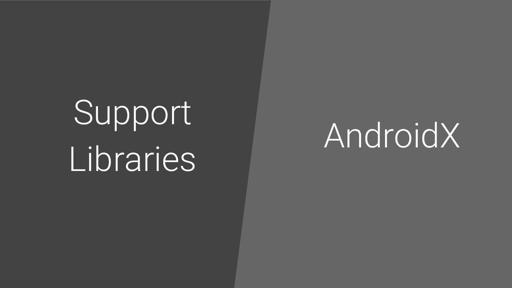 Support Libraries AndroidX