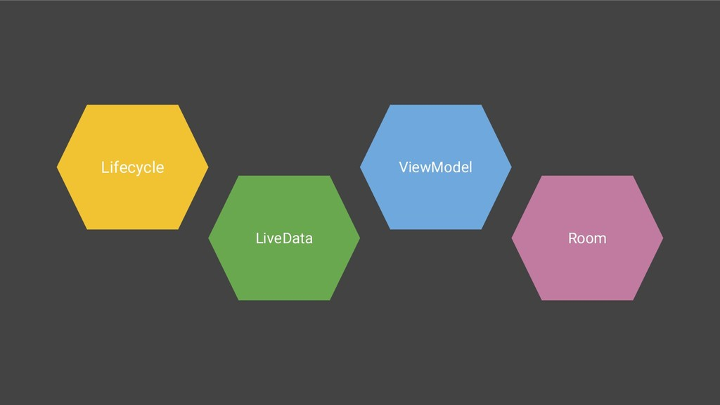 ViewModel Lifecycle LiveData Room