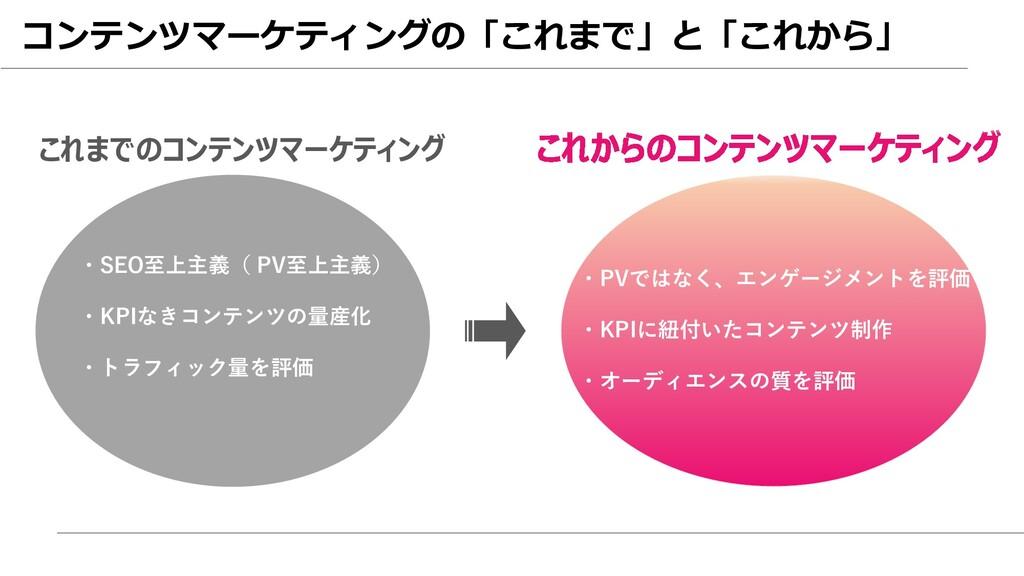 これまでのコンテンツマーケティング ・SEO至上主義( PV至上主義) ・KPIなきコンテンツ...