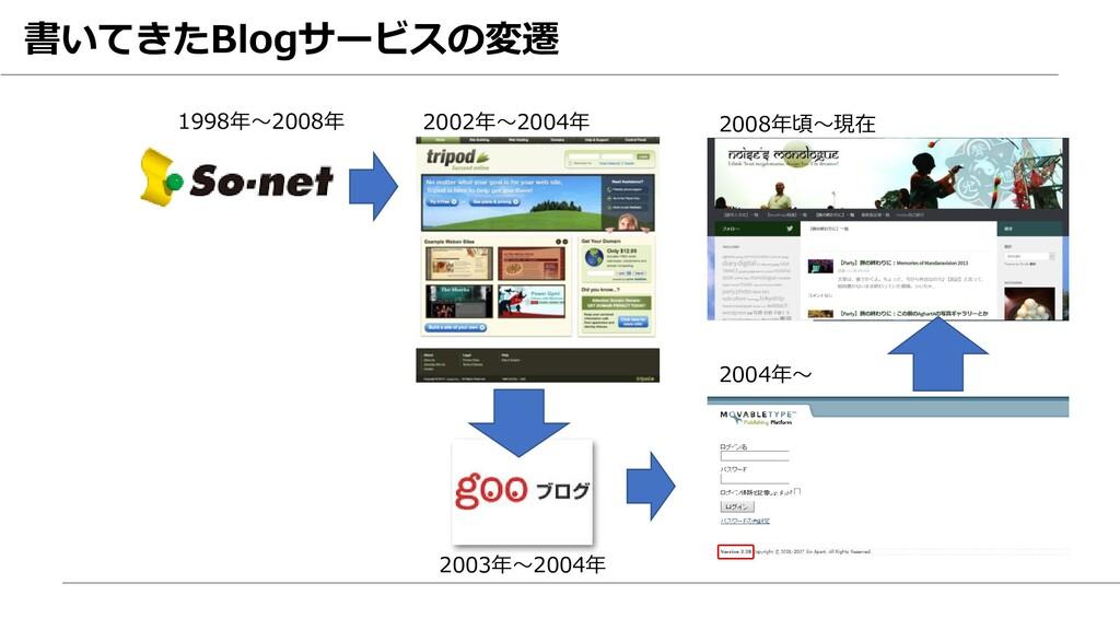 1998年~2008年 2002年~2004年 2003年~2004年 2004年~ 2008...