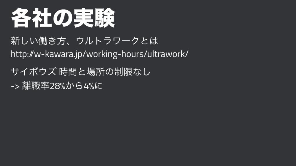 ֤ࣾͷ࣮ݧ ৽͍͠ಇ͖ํɺϧτϥϫʔΫͱ http:/ /w-kawara.jp/work...